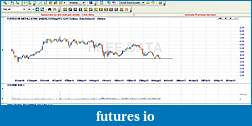 Beginners Trading Journal-fmg-weekly.jpg