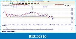 Beginners Trading Journal-fmg-daily.jpg