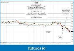 Trading spot fx euro using price action-2012-08-29-morning.jpg