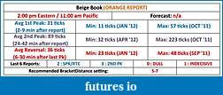 Crude Oil trading-beige-book.jpg