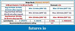 Click image for larger version  Name:Beige Book.jpg Views:67 Size:46.8 KB ID:87109