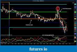 Crude Oil trading-cl-10-12-5-min-29_08_2012.jpg