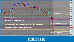 Gabriyele 6E Trading Mind-marked-up-tf-chart.jpg
