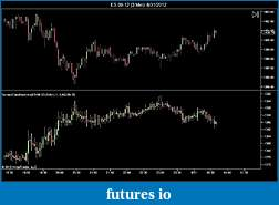 Click image for larger version  Name:ES NQ.jpg Views:182 Size:63.6 KB ID:87274