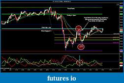 Crude Oil trading-cl-10-12-5-min-30_08_2012-only-trade.jpg