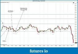 Trading spot fx euro using price action-2012-08-30-more.jpg