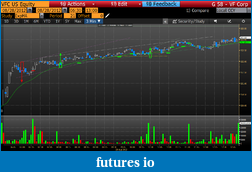 Day Trading Stocks with Discretion-201200828vfc.png