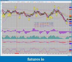 Day Trading Currency Futures W/Multiple time frames-es_6_tick_chart_-_trades2012-08-28-30_0238.png