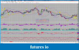 Day Trading Currency Futures W/Multiple time frames-es_12_min_chart_-_trades2012-08-26-28.png