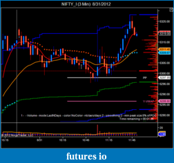 T For Trading-nifty_i-3-min-8_31_2012.png