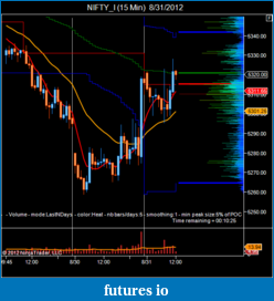 T For Trading-nifty_i-15-min-8_31_2012.png