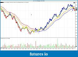 The Crude Dude Oil Trading System-cl-10-12-5-range-8_31_2012-100-tick-pop.jpg