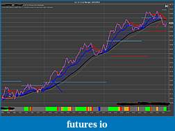 The Crude Dude Oil Trading System-cl-10-12-2-range-8_31_2012-70-tick-move.jpg