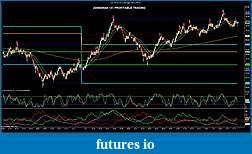 123 Profitable Crude Oil trading-cl-10-12-13-range-8_31_2012-front.jpg