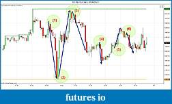 ES Unfair Advantage-_1_es-09-12-5-min-31_08_2012.jpg