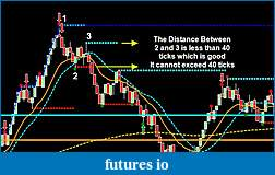123 Profitable Crude Oil trading-23-distance.jpg