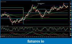 123 Profitable Crude Oil trading-cl-10-12-13-range-8_31_2012-close-2-3.jpg