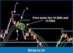 123 Profitable Crude Oil trading-price-below-18-13-ema-sell.jpg