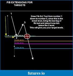 123 Profitable Crude Oil trading-fib-ext-draw-target-levels.jpg