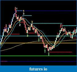 123 Profitable Crude Oil trading-123_123.jpg