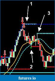 123 Profitable Crude Oil trading-image-3-sell-structure.jpg