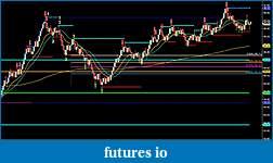 123 Profitable Crude Oil trading-fib-extensions-targets.jpg