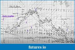 Click image for larger version  Name:Gann, W.D. - Gann May Soybeans 1948 Jupiter Trendline.jpg Views:197 Size:96.3 KB ID:87613