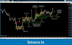 Orderflow Trading Journal-analisis-es.jpg