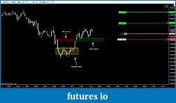 Orderflow Trading Journal-analisis-sp.jpg