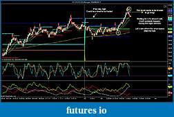 123 Profitable Crude Oil trading-cl-10-12-13-range-03_09_2012-12.jpg
