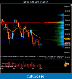 T For Trading-nifty_i-15-min-9_4_2012.png