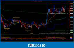 T For Trading-nifty_i-3-min-9_4_2012.png