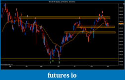 T For Trading-nf-daily-2_14_2012-9_4_2012.png