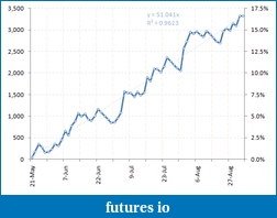 Click image for larger version  Name:Equity curve aug31.png Views:63 Size:21.1 KB ID:87828