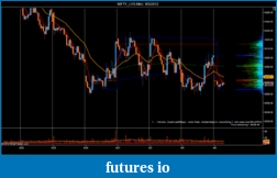 T For Trading-nifty_i-15-min-9_5_2012.png