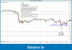 Trading spot fx euro using price action-2012-09-05-morning.jpg