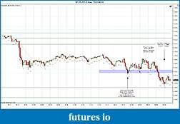 Trading spot fx euro using price action-2012-09-05-more.jpg