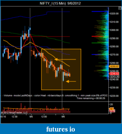 T For Trading-nifty_i-15-min-9_6_2012.png