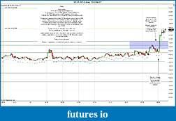 Trading spot fx euro using price action-2012-09-07-morning.jpg