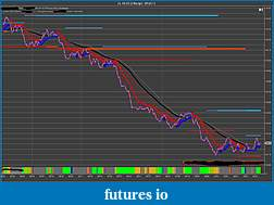 The Crude Dude Oil Trading System-cl-10-12-2-range-9_7_2012.jpg