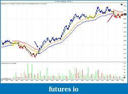The Crude Dude Oil Trading System-cl-10-12-5-range-9_7_2012-85-ticks.jpg