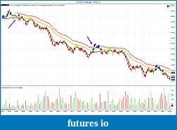 The Crude Dude Oil Trading System-cl-10-12-5-range-9_7_2012-60-ticks.jpg