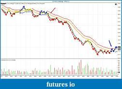 The Crude Dude Oil Trading System-cl-10-12-5-range-9_7_2012-80-ticks.jpg