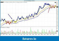 The Crude Dude Oil Trading System-cl-10-12-5-range-9_7_2012-50-ticks.jpg