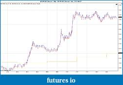 Trading spot fx euro using price action-2012-09-07-seconds.jpg