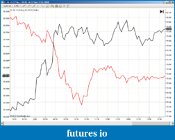 Crude Oil (CL) futures inverse pairing options-dxcl.png