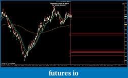 Crude Oil trading-cl-10-12-13-range-9_9_2012.jpg