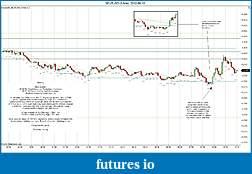 Trading spot fx euro using price action-2012-09-10-3min.jpg