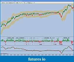 Interactive Brokers for Spot Forex-phantom-zig-zag.jpg