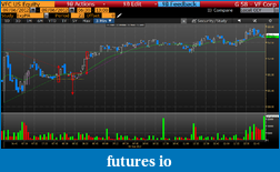Day Trading Stocks with Discretion-201200906vfc.png